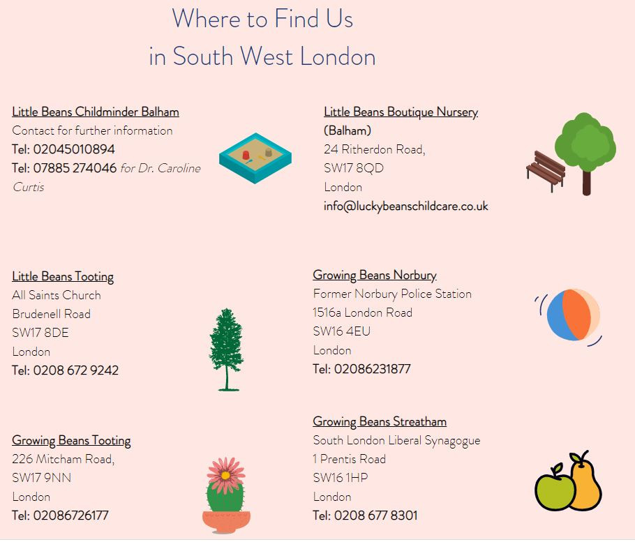 Childminders in South West London - Lucky Beans Childcare