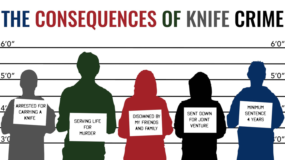 consequences of knife crime