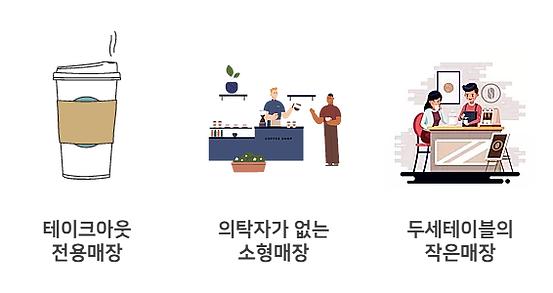 극소형카페 해당카페.png