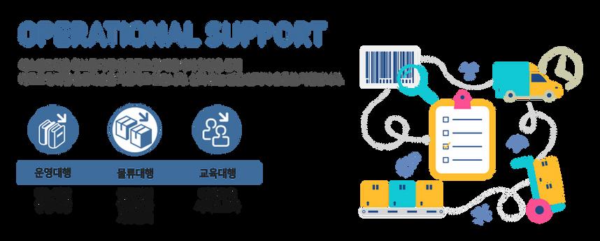 확보된 자체 유통경로 및 제휴사와 협업을 통해 빠르고 정확한 물류배송을 지원하고 있다 실력있는 전문 인력이 유통을 지원한다