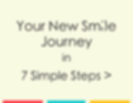 Braces Dublin | Your Smile Journey step-by-step with Dr. Kostas