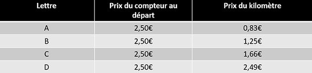 tableau 2 tarif taxi.jpg