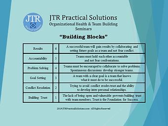JR Org Health - Building Blocks MASTER 1