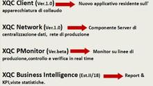 El.INS.: Il tuo partner in Industria 4.0