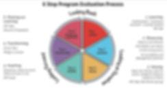 PEP cycle-2.jpg