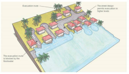"""An article in The Hindu newspaper on the Kerala Flood Manual book titled """"Manual for Retrofitting and Flood Resilient Design for Flood Affected Areas in Kerala"""" written by Benny Kuriakose."""