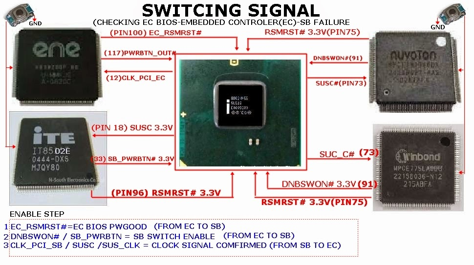 ECsignalpowerok
