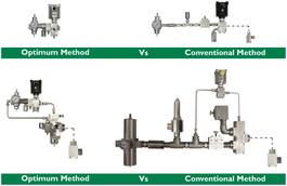 Bifold Pneumatic Actuator Controls Launch