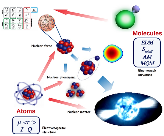 atoms&molecules.png