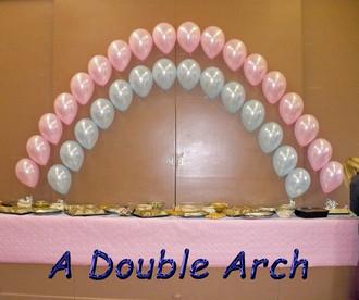 Double Balloon Arch