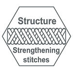 Structure Strengthening Stitches