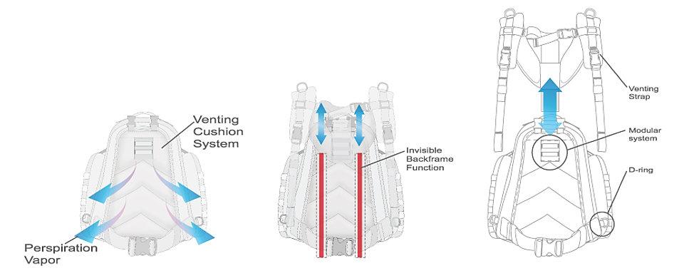 J-TECH Tactical Nylon Gear