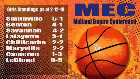 MEC Girls Standings as of 2-12-18
