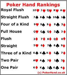 poker-hand-rankings.jpg
