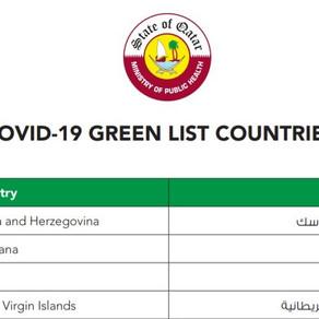 Brasil entra na lista verde para viagens ao Catar; saiba o que muda
