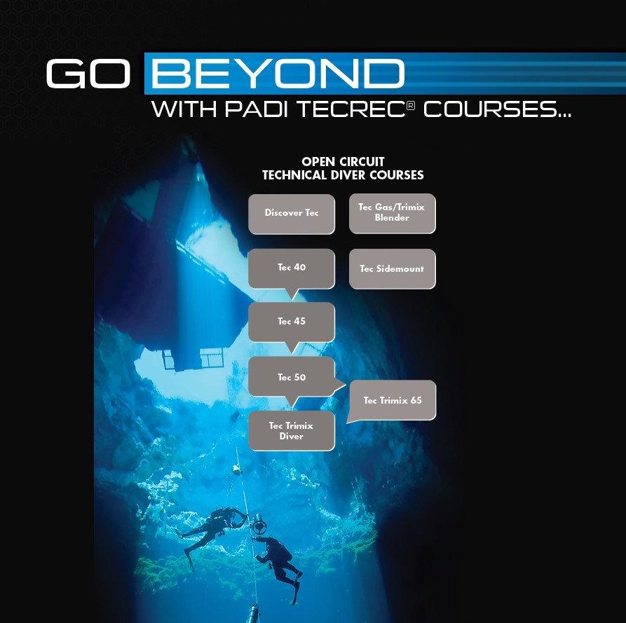 Tech Course Map.jpg