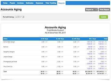 AccountsAgingSample.png