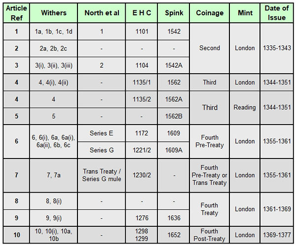 table-concordance-1.jpg