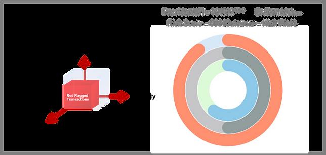 ProviderFraud2.png