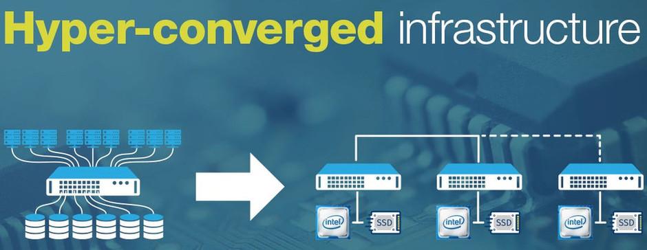 Hyper Converged Datacentre