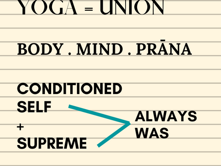 What is My Yoga?: A List of the Yoga Sciences