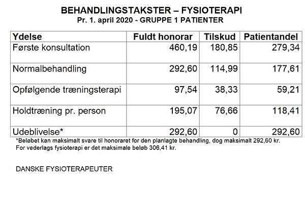 Takst Fys sep 2020.png