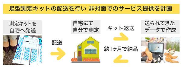 015_宅配サービス.jpg