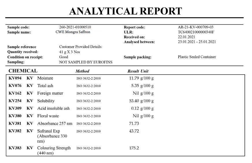 saffron purity test report