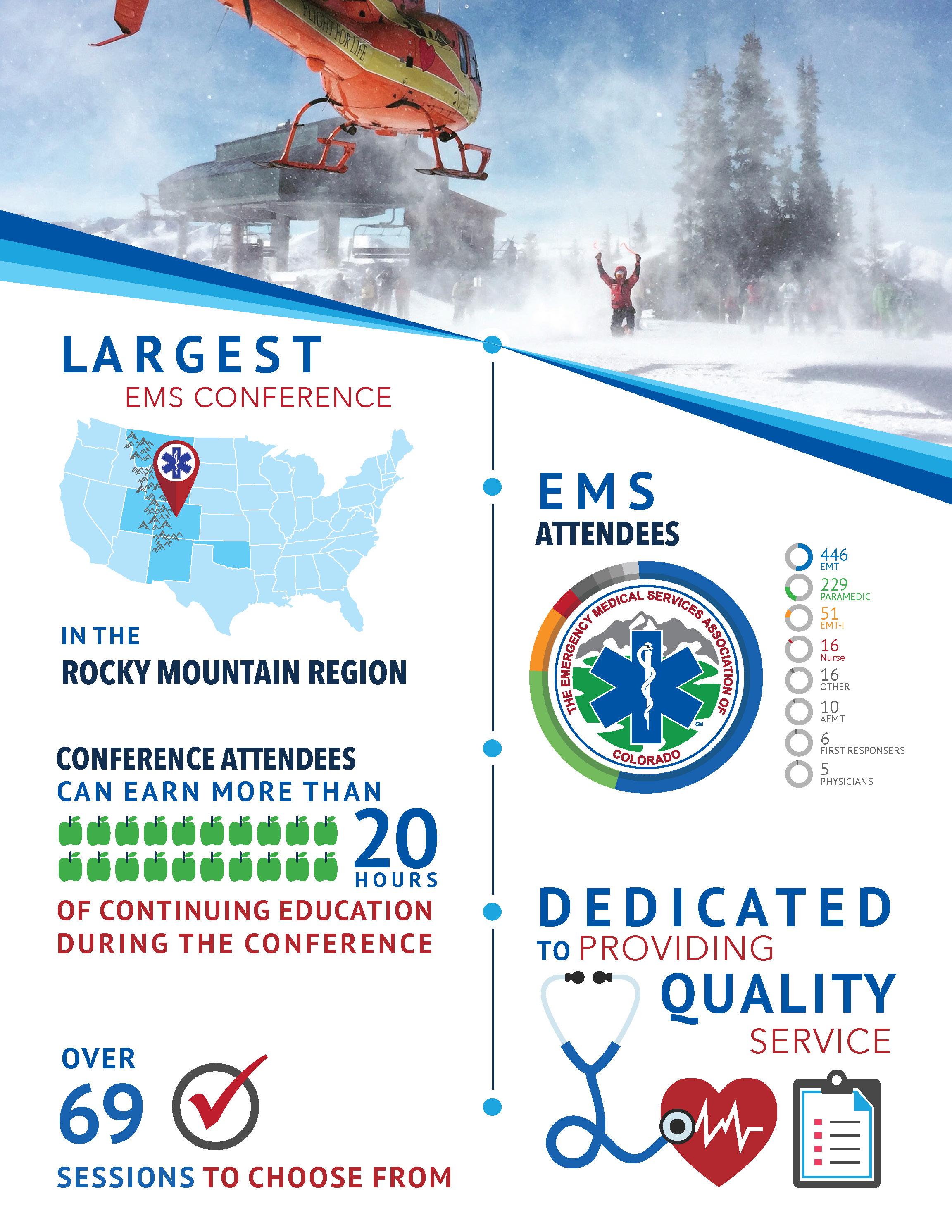 EMS Infographics Flyer