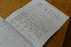 Photo 13 - Lenin Scientific Library - Catalogue of Torahs & Location in Vault Ro