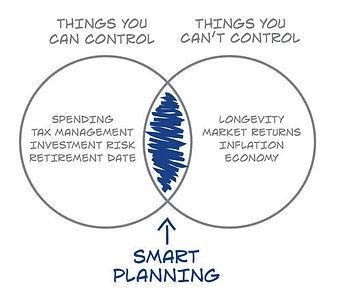 smart planning slide from squarespace.jp