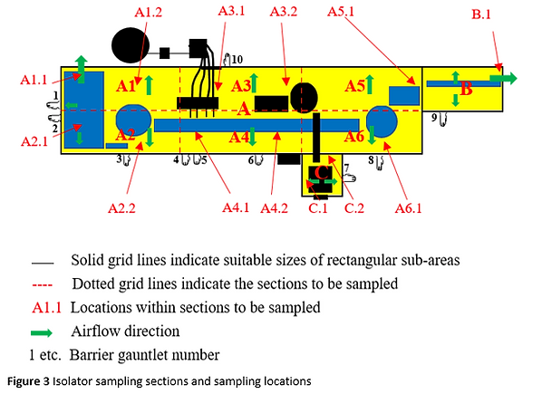 P2 Figure 3.png