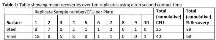 P1 Table 1 .png
