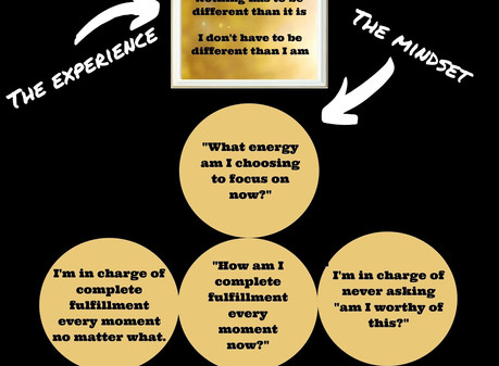 Achievement Mindset or Present Moment Awareness Mindset? Which is better?