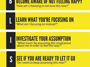How to Eliminate Unhappiness