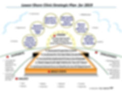 LSCGG_Strategic_Plan_2019.jpg