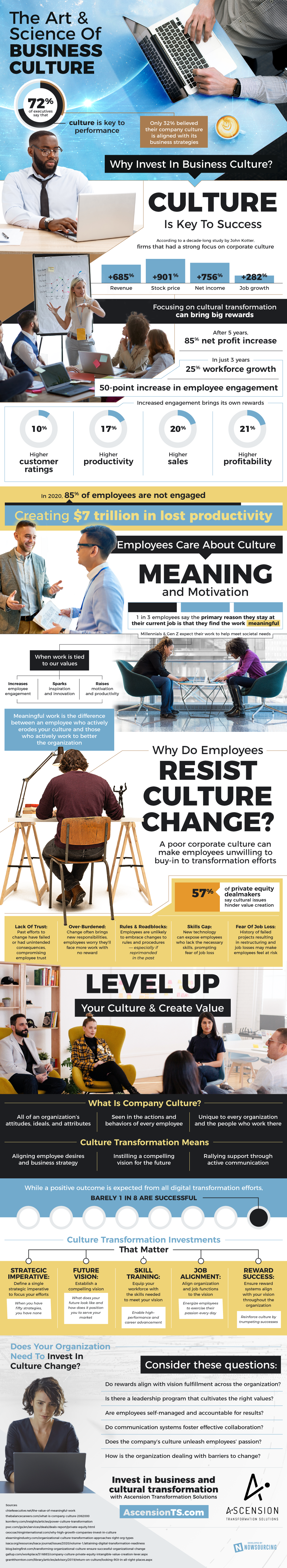 Elevate Your Business by Investing in Company Culture