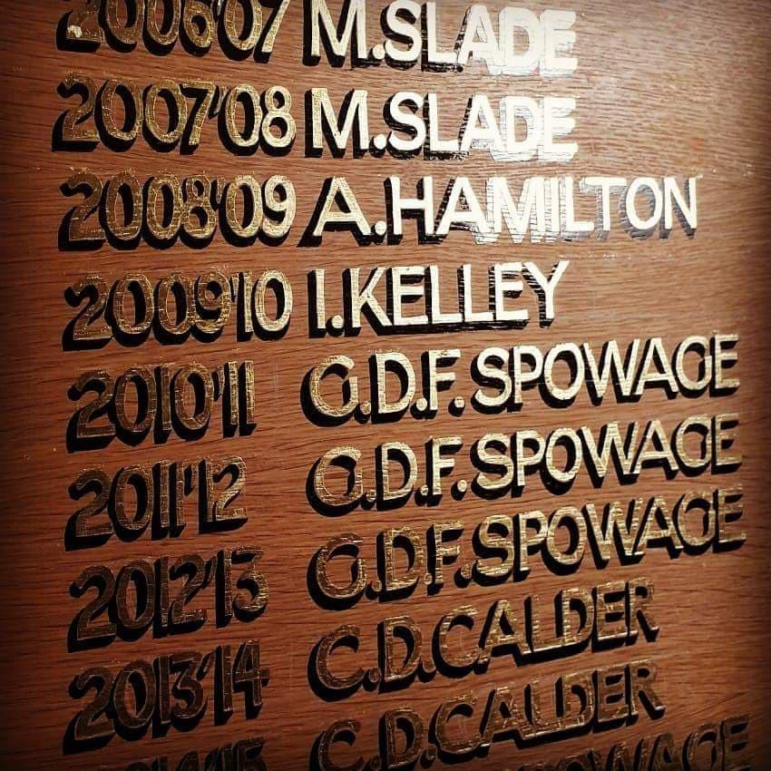 Honours boards