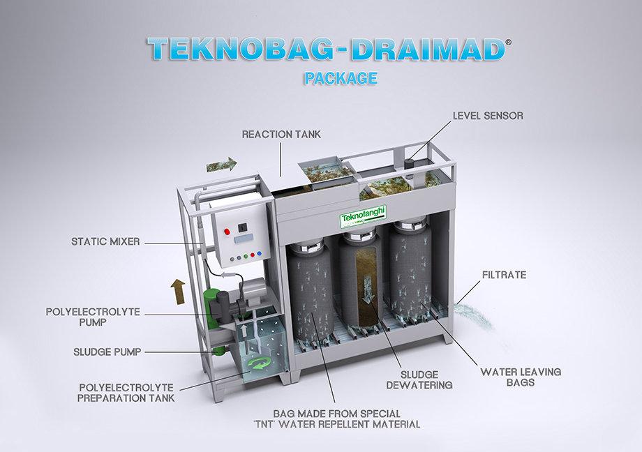 Teknobag-Draimad Package cross section