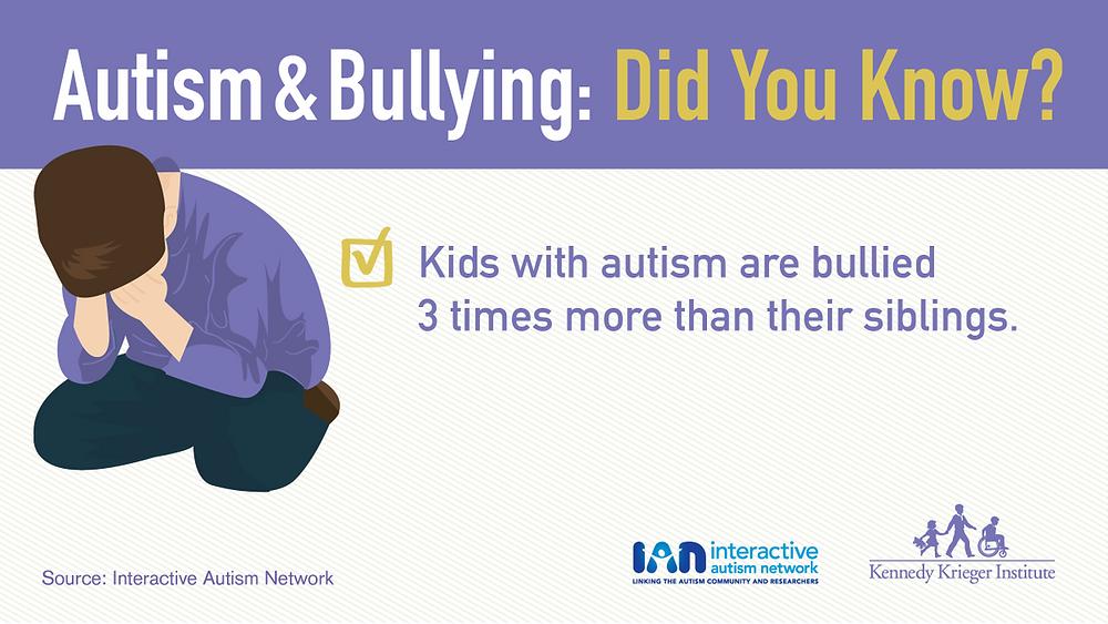 Autism & Bullying Statistics