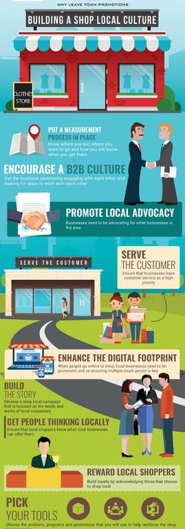Building A Shop Local Culture