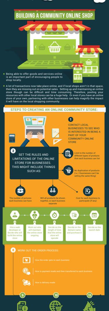 Building a Community Online Shop