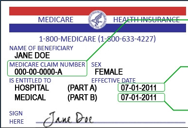 Lifetime Limits on Medicare Part A. Why We Need Socialized Medicine & How to Pay For It