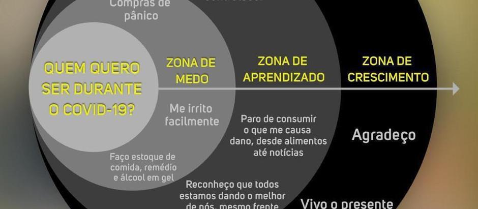 GRÁFICO DAS POSIÇÕES QUE POSSO OCUPAR NAS SITUAÇÕES CONFIRA!