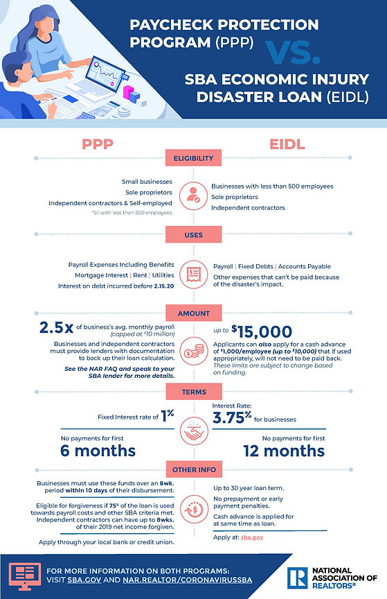 SBA-Loans-Infographic-04-17-2020.jpg