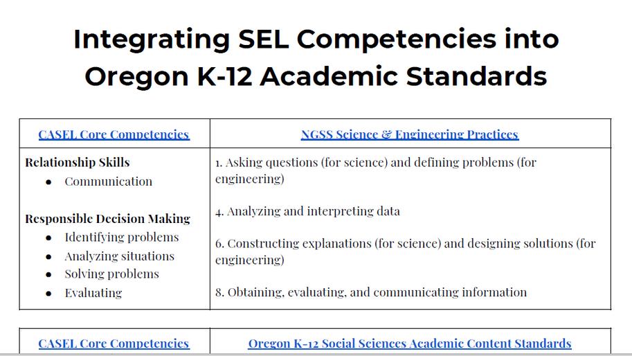 Integrating SEL Compentencies into Oregon K-12 Academic Standards