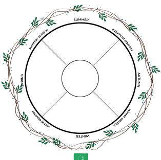 Phenology Wheel