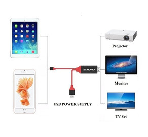 Achoro Premium Quality HDMI Adapter Compatible with iPhone and iPad. HDMI to TV Adapter Compatible