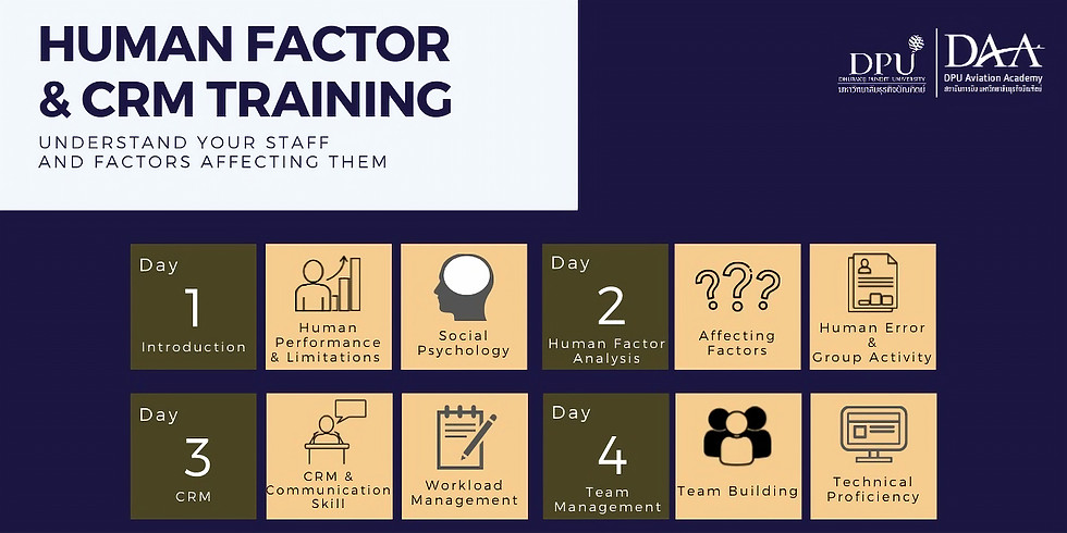 Human Factor  and CRM