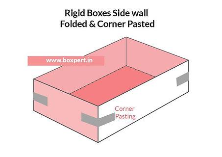 Paper Rigid Boxes Manufacturer-03.jpg